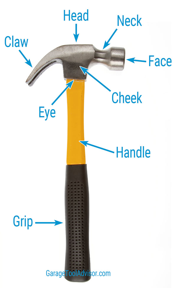 Parts Of A Hammer  With Diagram