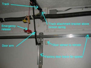 Installing A New Garage Door Opener Garage Tool Advisor