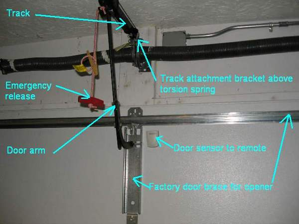 if the mounting straps which came with your opener are flimsy then invest is some slotted angle iron at the local hardware store to use instead - How To Install A Garage Door Opener