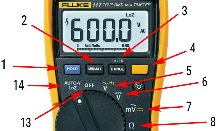 meaning of multimeter symbols