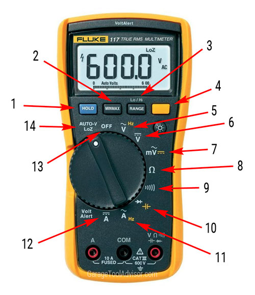 Multimeter Symbols And Their Meanings Garage Tool Advisor
