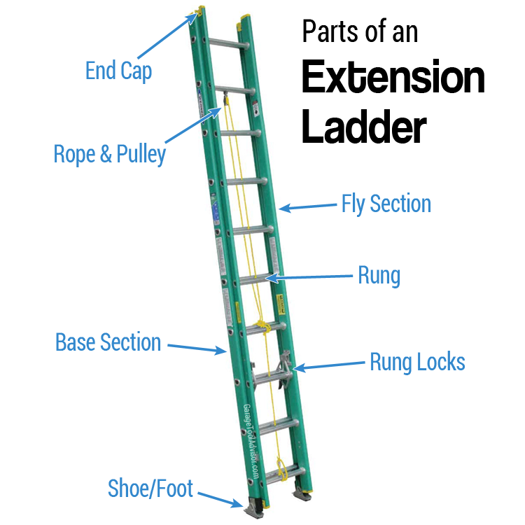 parts of an extension ladder