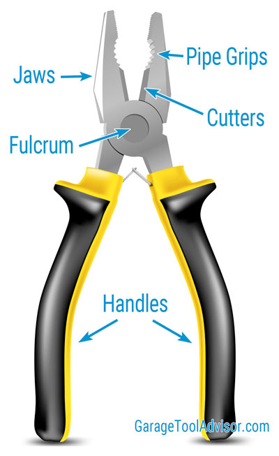 33 Different Types of Pliers and Their Uses (with Pictures)