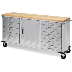 seville-workbench-review